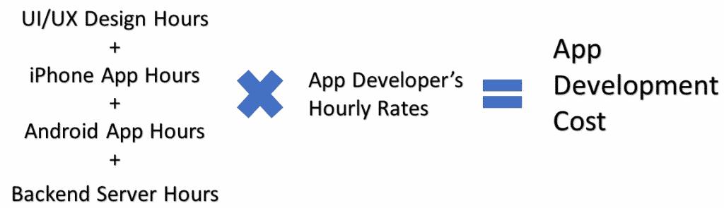 app cost formula