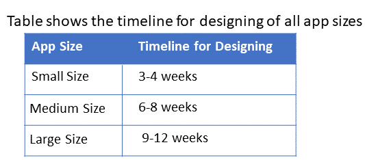 time for app designing