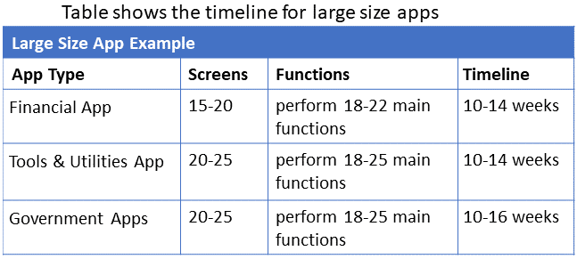 large size app example
