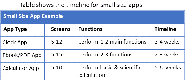 small app examples