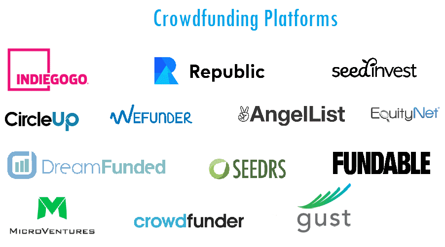 Top Crowdfunding Platforms for Startups