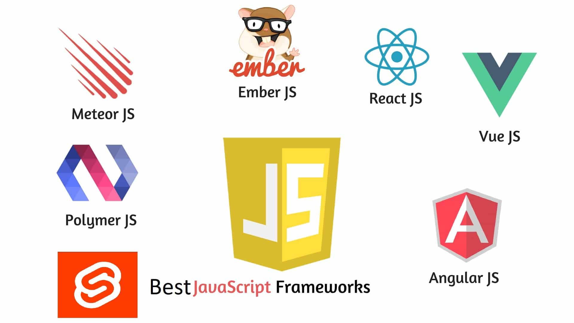 List of JavaScript Frameworks &  Libraries 2020, Usage, Features and Advantages