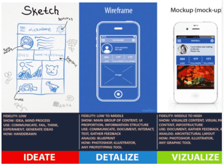 Appdesigning