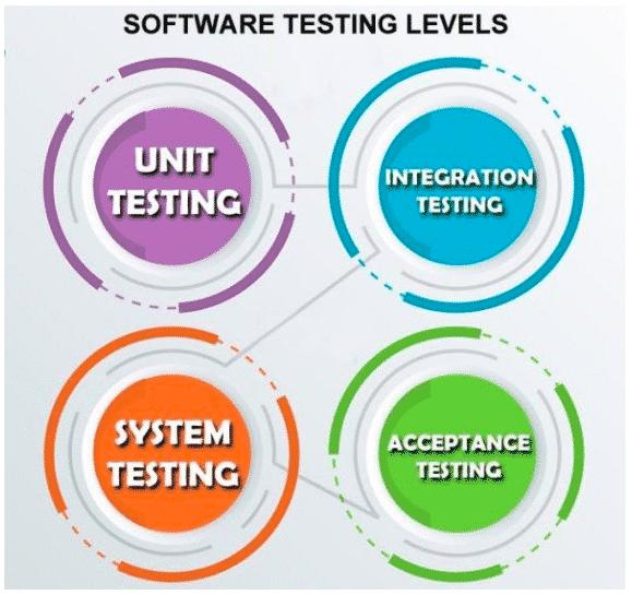 SoftwareTesting